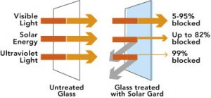 window_diagram_web