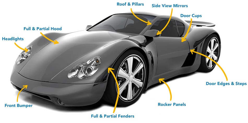 The Benefits Are Clear With Our Industry Leading Paint Protection Film Clearshield